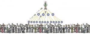 Esquema Ponzi (pirâmide)